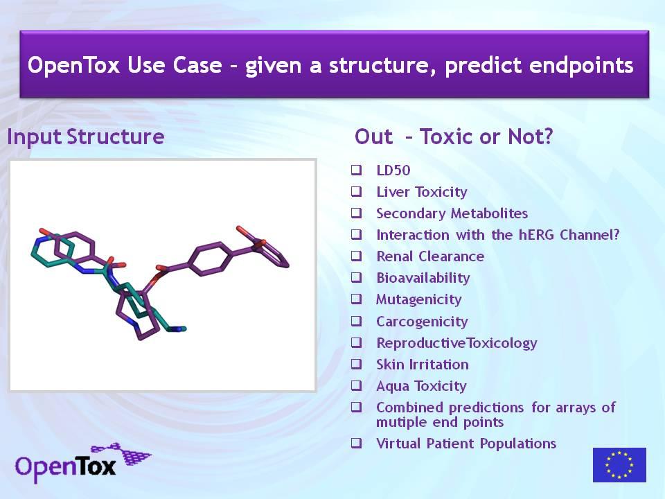 OpenTox Use Case